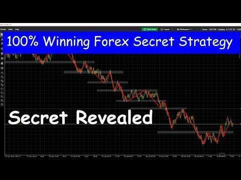 Video Tutorial | Forex 100% Winning Secret Price Action Strategy | Most Successful Forex Strategy | loss Recovery|2021