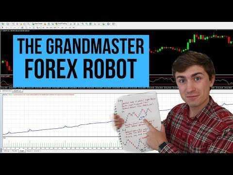 Video Tutorial | The BEST Forex Robot: The Grandmaster Expert Advisor 📈|2021