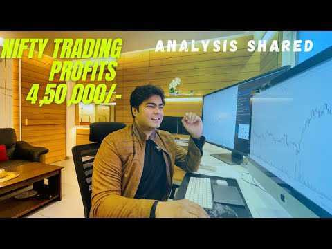 Video Tutorial   LIVE INTRADAY TRADING , intraday trading strategies (NIFTY & BANKNIFTY) 2021