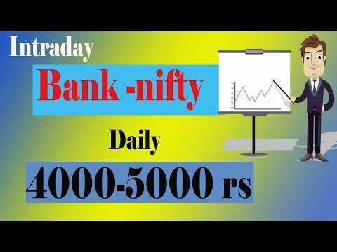 Video Tutorial | Bank nifty Intraday regular profit strategy | 4000-5000 rs everyday|2021