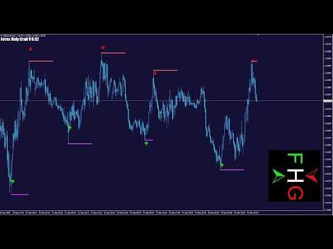 Video Tutorial | SureFire Forex Holy Grail MT4 Indicator|| 1000% No Repaint|| Live Performance Forex Trading Tools |2021
