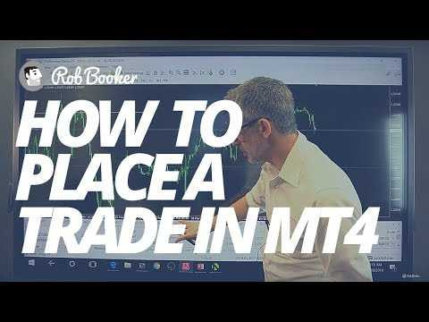 Video Tutorial | Part 7: How to Place a Trade in Metatrader 4|2021