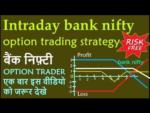 Video Tutorial | Bank nifty option trading strategy| risk free option trading strategy| daily profit 2000 intraday|2021