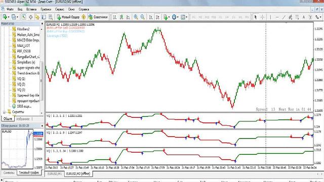 VQ Mt4 Indicator