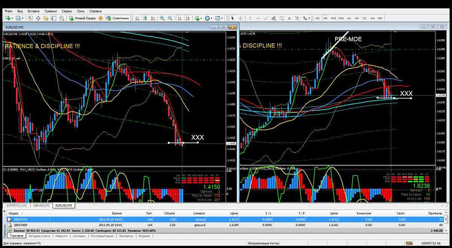 Max Mt4 Trading System