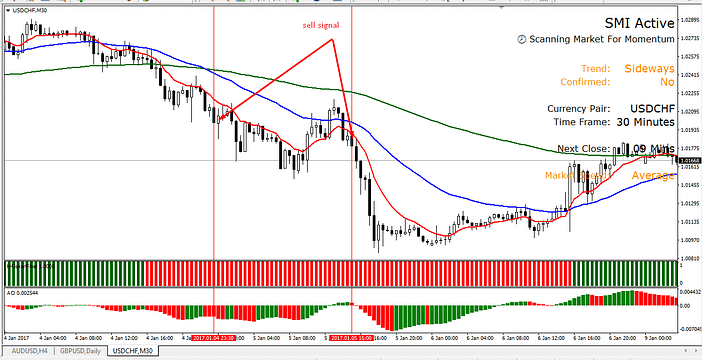 Ma Trend Mt4 trading System