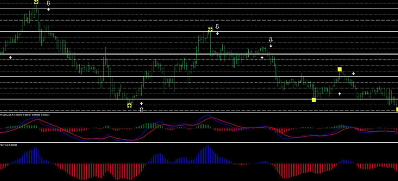 Fx Levels Forex Trading System