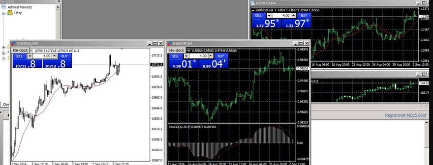 Undock Chart Mt4 Indicator