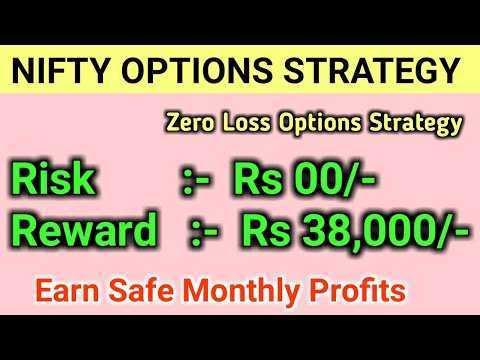 video-tutorial-nifty-options-jackpot-strategy-nifty-zero-loss-options-strategy2021.jpg