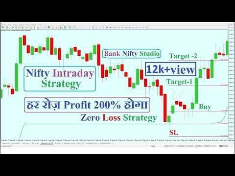 video-tutorial-nifty-trading-strategy-profit-200-everyday2021.jpg