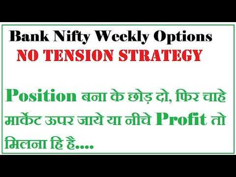 video-tutorial-bank-nifty-option-trading-strategy-bank-nifty-weekly-option-strategy2021.jpg