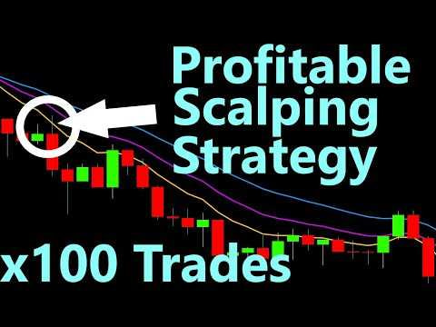 video-tutorial-simple-and-profitable-forex-scalping-strategy-proven-results2021.jpg